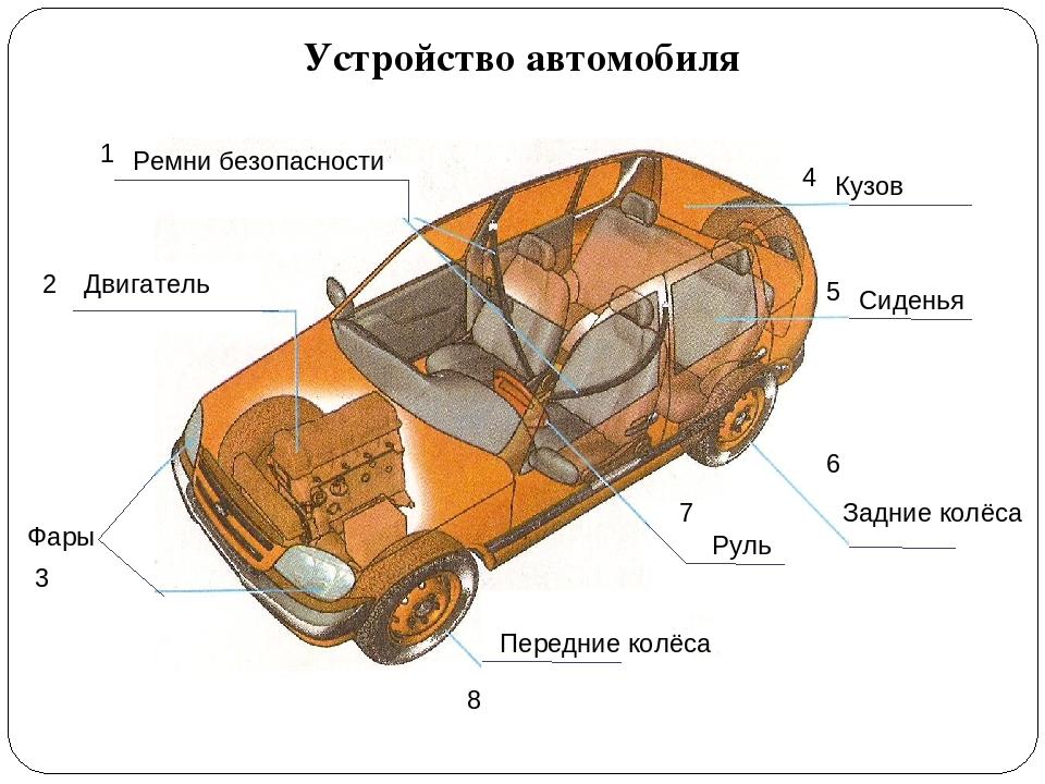 устройство машины с картинками болгарских